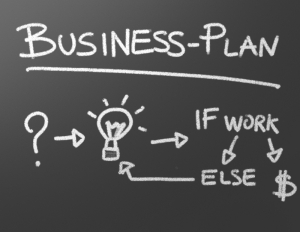 Business plan for butchery
